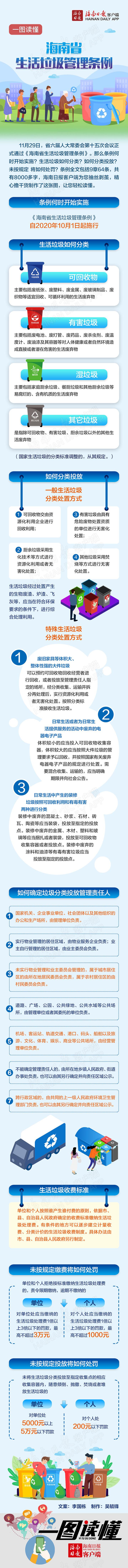 一圖讀懂海南省生活垃圾管理條例.jpg