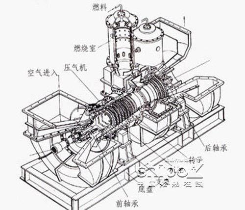 俄猜我首批国产航母动力用DN80改进燃气轮机