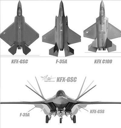 韩国五代机同f35的对比图