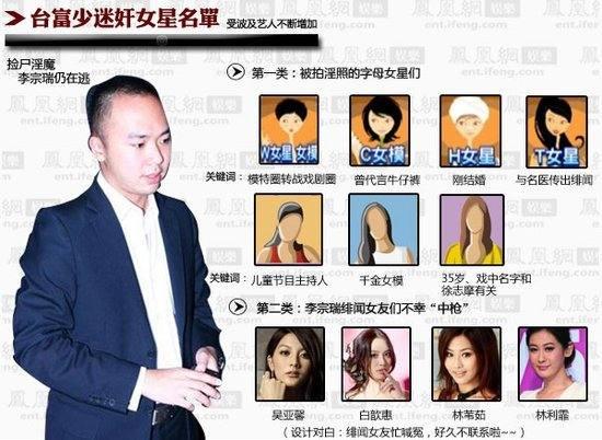 迅雷富少李宗瑞bt下载_台湾富少李宗瑞涉嫌迷奸女星案