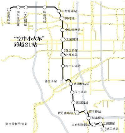 北京首条空中小火车线路图.