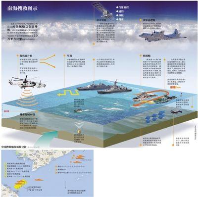 另据了解,海军已命令两艘专业远洋救生船提高战备等级,做好出航