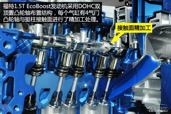 未来将搭载翼虎 福特1.5t发动机技术解析