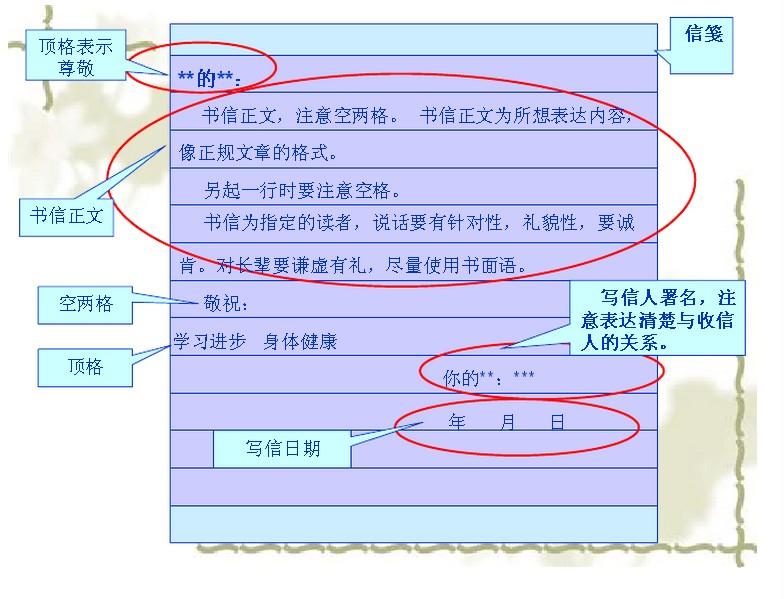 中文书信书写格式样例