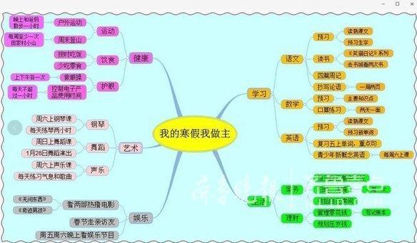 青岛新昌路小学的四,五年级的寒假作业是由孩子们自己设计的.