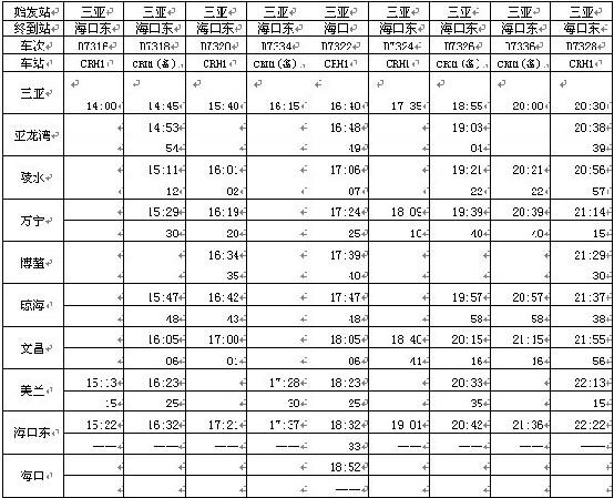 海南东环高铁最新列车时刻表