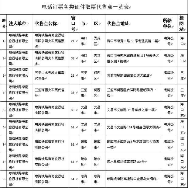 海口至北京,成都,上海的列车座票紧张(附表)