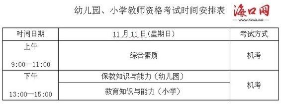 幼儿园,小学教师资格考试时间安排表