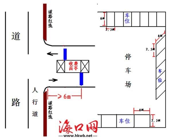 道闸机内部结构接线