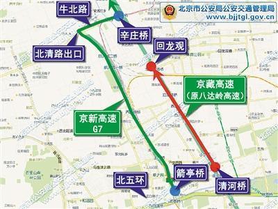 庆县城及八达岭野生动物园