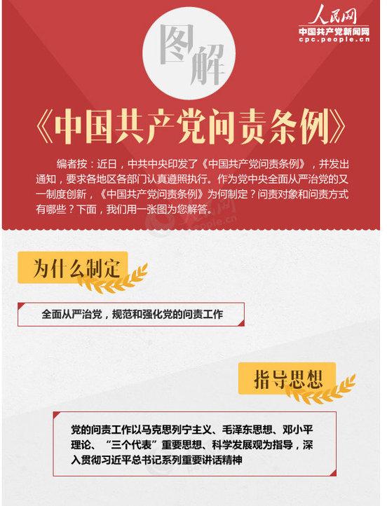 海南制定《中国共产党问责条例》实施办法 细化24种问责情形
