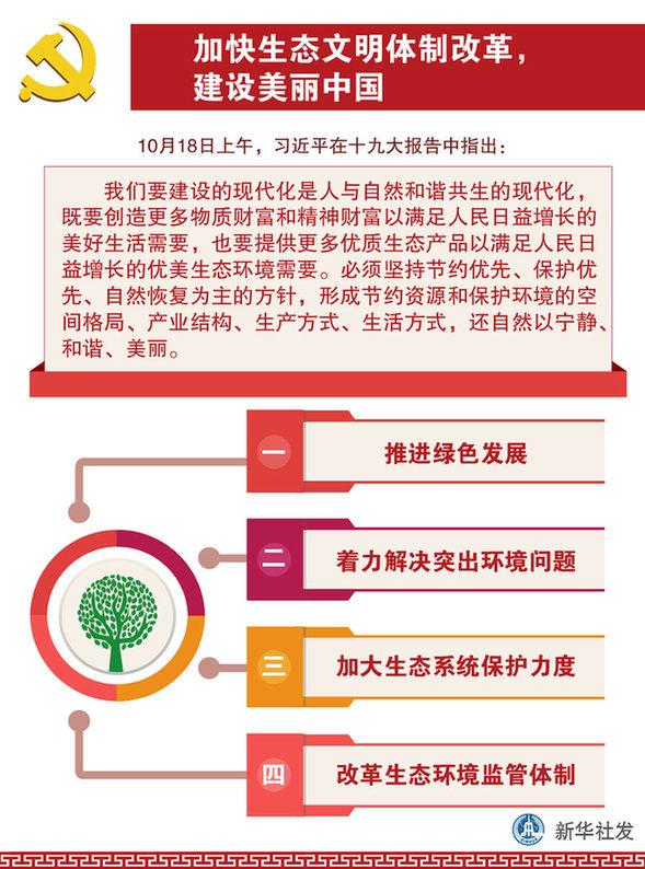 """海南代表团讨论党的十九大报告并对中外记者开放 文字实录:十九大""""党"""