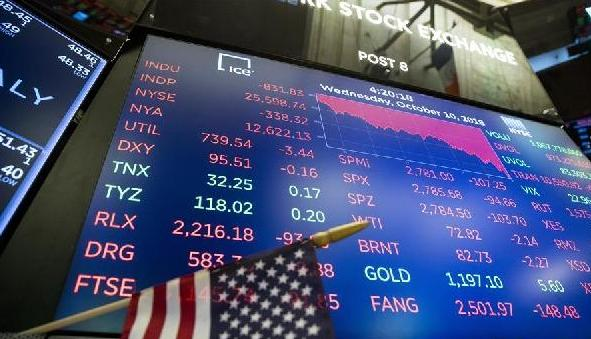 (国际)(5)纽约股市三大股指10日大幅下跌