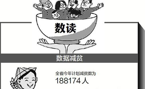海南今年投入扶贫资金38.76亿元 计划减贫18万人
