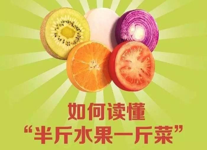 """国家卫计委建议""""每天半斤水果一斤菜"""",现在教您 ..."""
